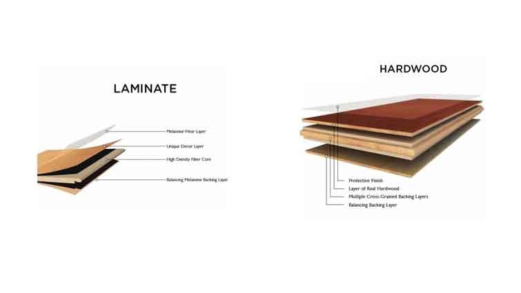 Laminate or Hardwood